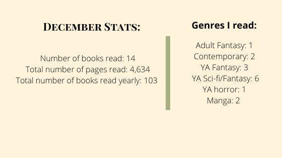 December stats