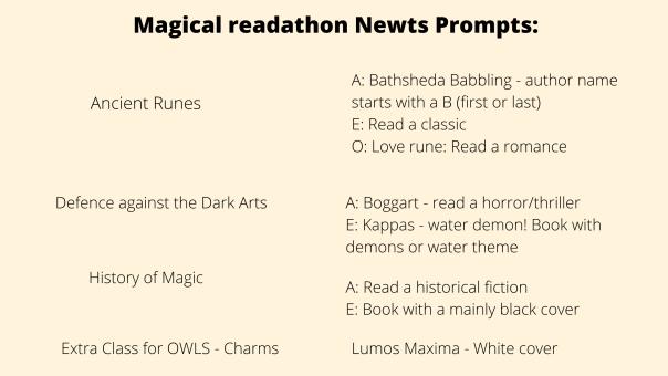 NEWTS 2020 Prompts